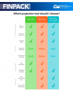 FINPACK - Which Projection Tool Should I Choose?